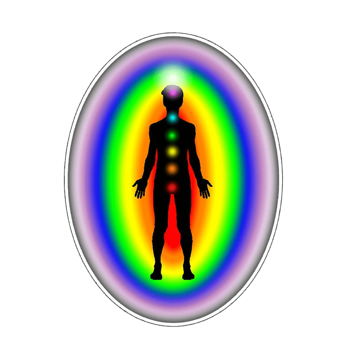 Энергетические тела и принцип матрешки - проект Ригпа-Йога